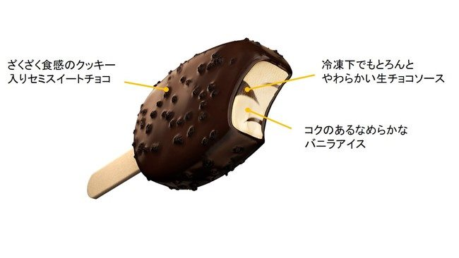 「パルム クッキー&チョコレート」