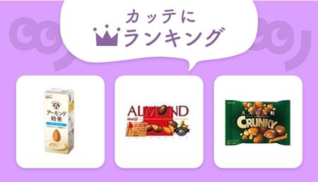 美味しくて栄養たっぷり!人気の「アーモンド」第1位の商品は?【編集部セレクト!カッテにランキング】
